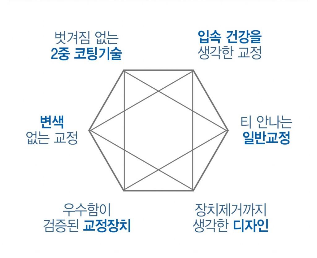 클린_세라믹교정_2